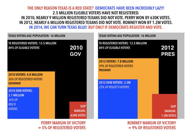 TX.2010.2012.2016